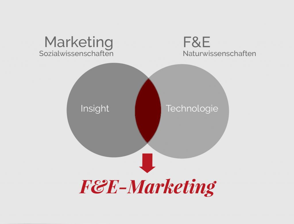 SpringPool F&E-Marketing